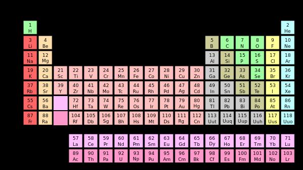 Descargar Gratis Pafreshney Periodic Table Explorer Advanced