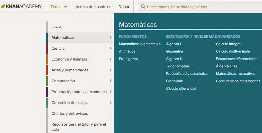 Descargar gratis khan academy espectacular proyecto for Ptable italiano