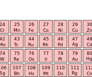 PAFreshney Periodic Table Explorer