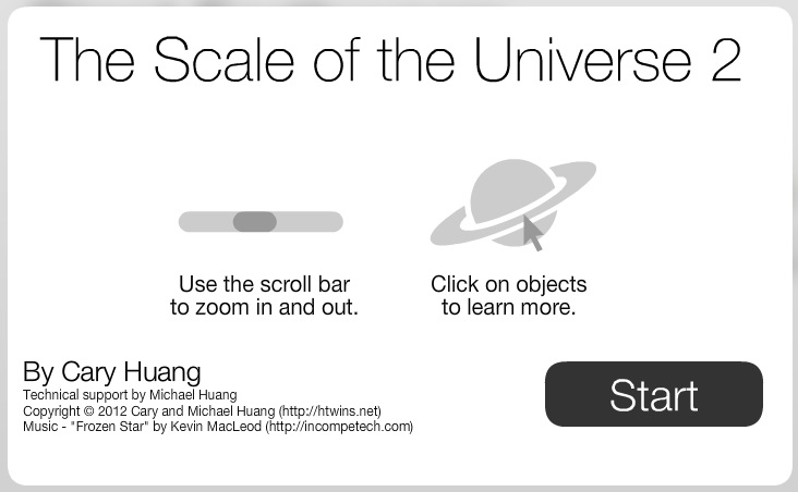 The Scale of the Universe Banana-soft.com